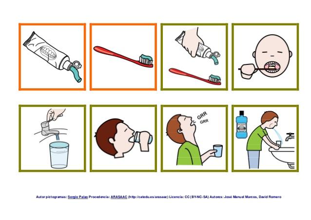 Rotina para limpar os dentes